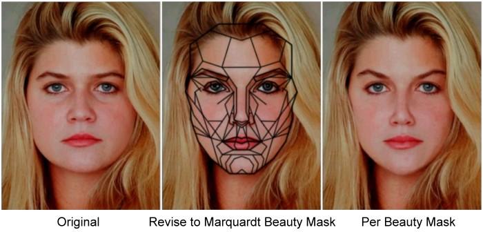 estetica faciala, proportii ideale